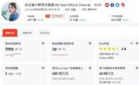 中国网红一个人广告年收入5000万