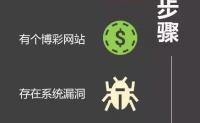 """3人网上""""投资理财""""被骗625万!"""